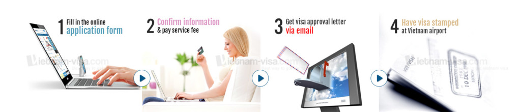Get Vietnam Visa Fast and Easy with Visa on Arrival